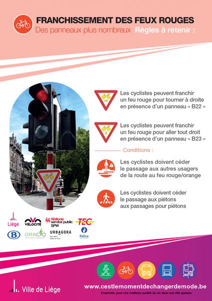 Franchissement de feux pour cyclistes - B22 et B23